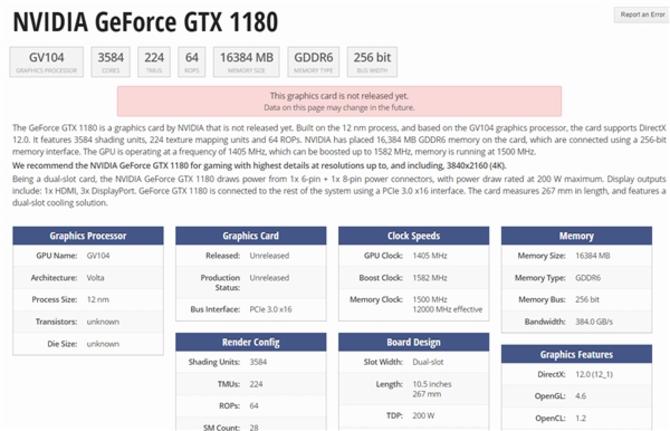GTX1180曝光:12nm+GDDR6显存、性能增50%