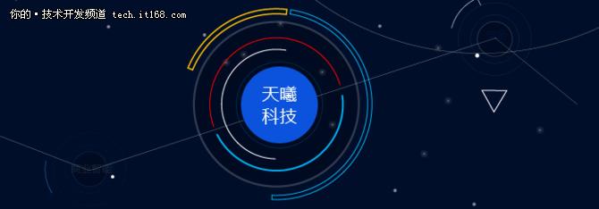 专访王颖泽:国产数据库开源之路如何可控?