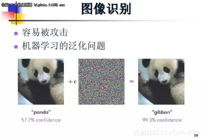 清华大学张长水教授:机器学习和图像识别