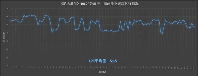八代标压助力吃鸡 炫龙炎魔T2-Ti游戏本评测