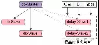 db如何能�偷蒙峡焖倩�L她收起了忍杖前�^+恢�停�DBA的神技能!