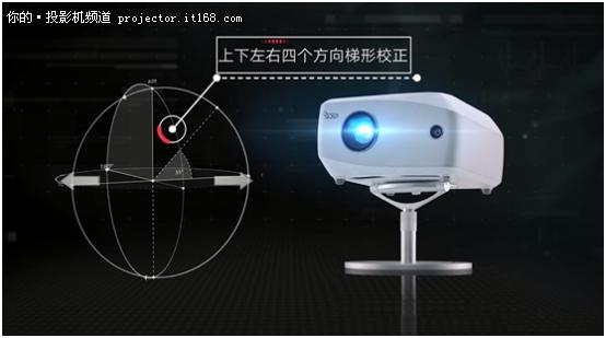 投影侧投神操作揭秘神画4D自动梯形校正技术