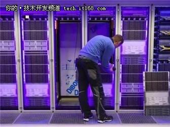 跳槽可阅!互联网公司DBA面试指南集锦!