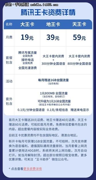 腾讯王卡再添免流应用 新增新浪微博APP免流