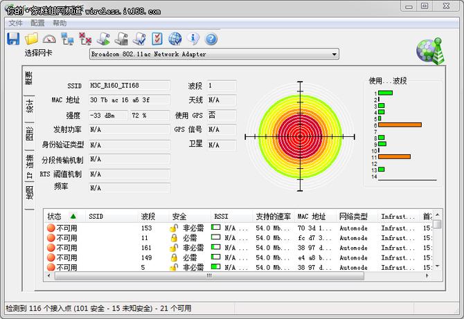 H3C Magic R160性能测试篇&总结