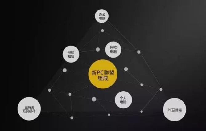 锐角云台北发布酸奶计划并发起新PC联盟