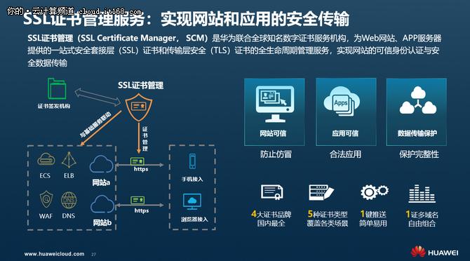 构建系统安全防护矩阵 华为云发布安全中心