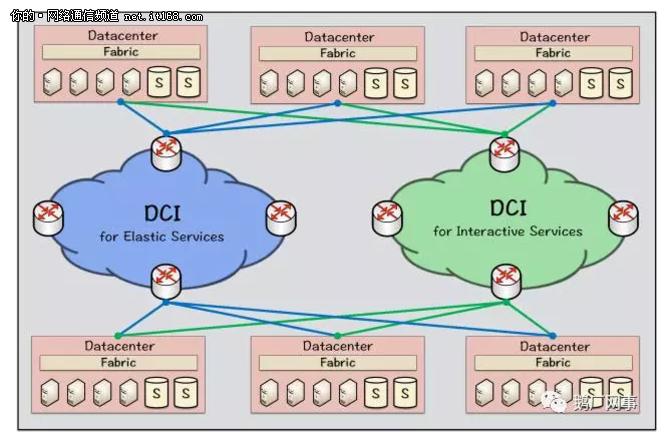 鹅厂网事:如何构建大型基础网络平台?