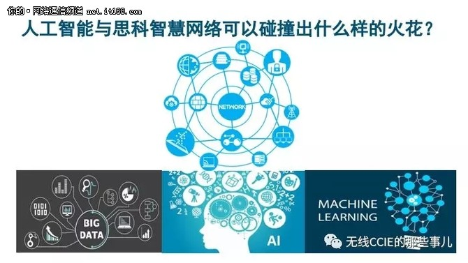 深刻洞察网络 人工智能与智慧网络的碰撞