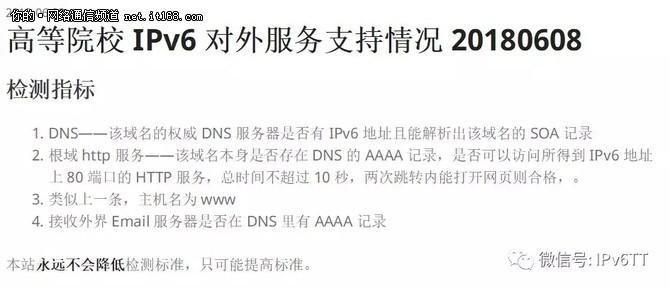 IPv6头跳:世界IPv6启动六周年纪念日!