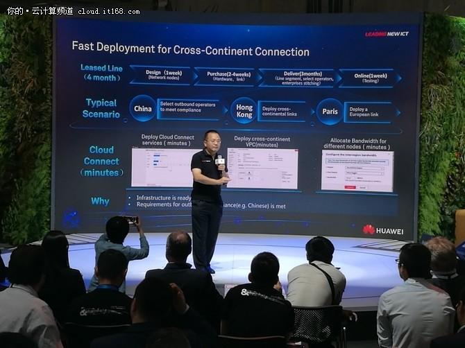 华为云CeBIT2018现场演示业界领先的跨境合规全球智能云连接服务