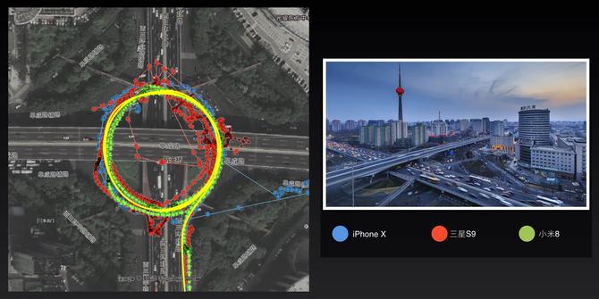 小米8双频GPS定位精准 维和警察也为其点赞