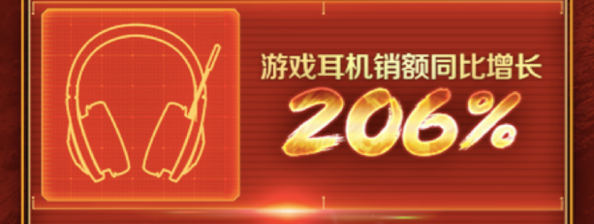 潮范从小培养,京东618音箱销量为去年1.5倍