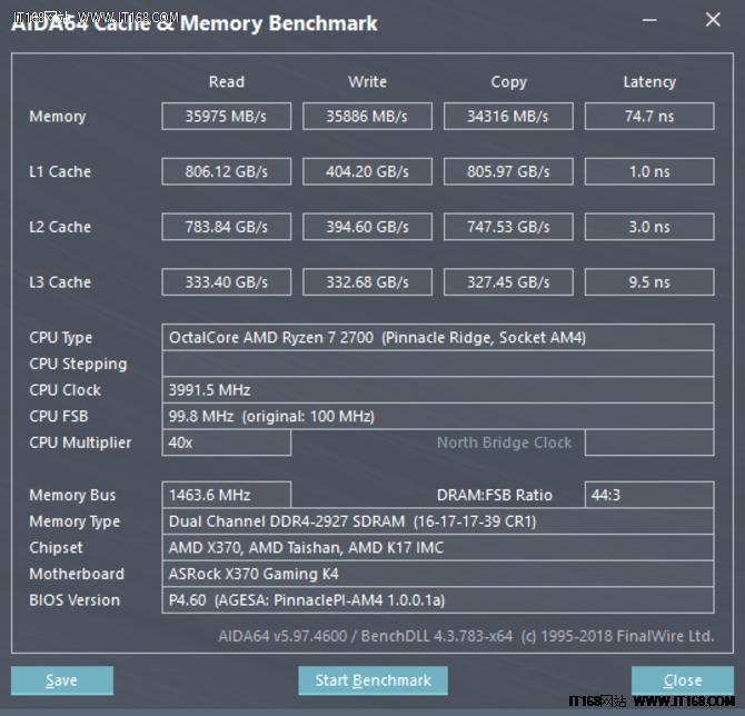 金士顿HyperX Predator DDR4内存评测