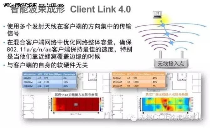 无线网络规划设计和部署维护误区与实践一