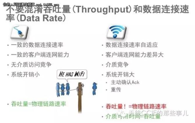 无线网络规划设计和部署维护之误区与实践二