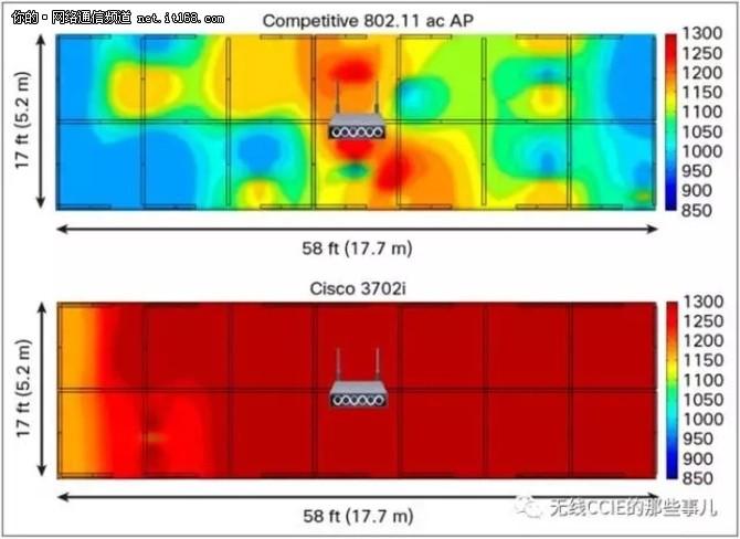 无线网络规划设计和部署维护之误区与实践七