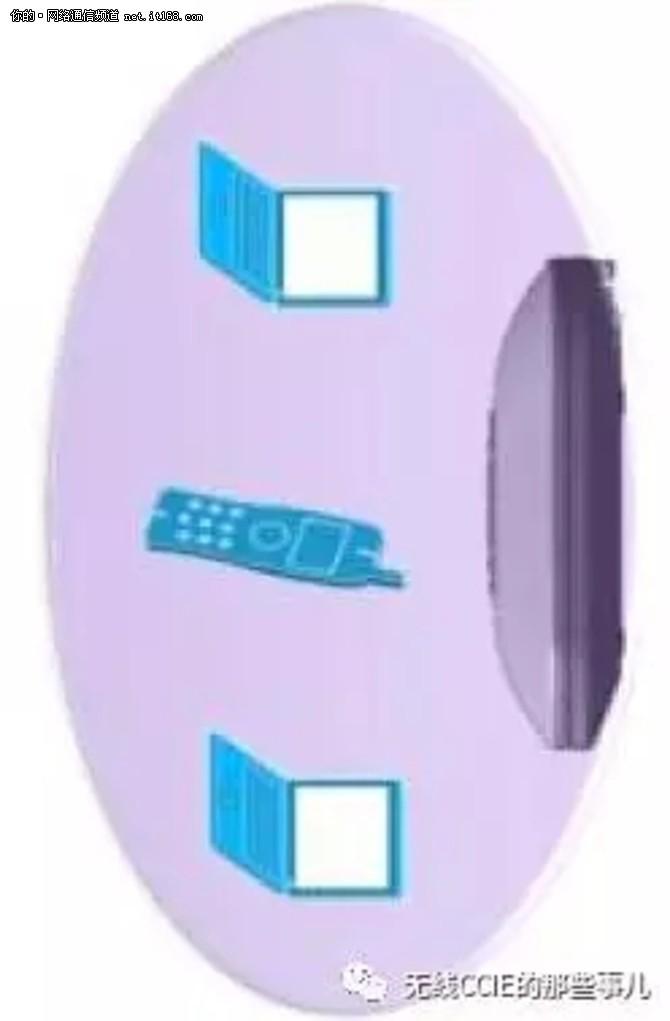 无线网络规划设计和部署维护之误区与实践八