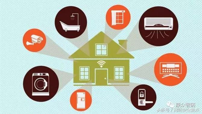 家里的无线路由器要小心!