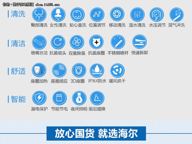 安全呵护 海尔卫玺 V5-5310 京东促销中