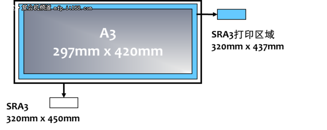 柯尼卡美能达bizhub 658e系列复合机