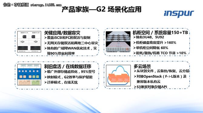 """孙斌:场景""""智""""适应,浪潮存储推进业务转型"""