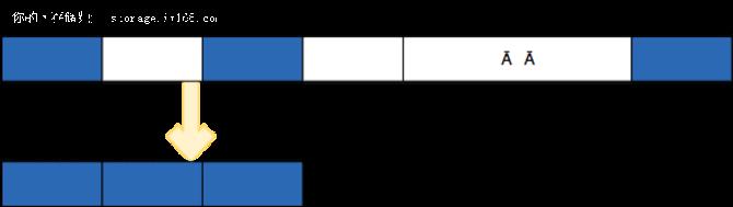 小文件IO优化:浪潮软件定义存储AS13000的绝杀技
