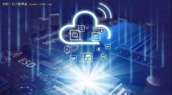 云时代,智简CloudDCI加速企业商业化布局