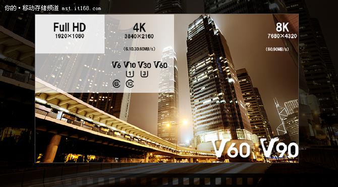 现在致未来 东芝N502 SD存储卡闪耀上市