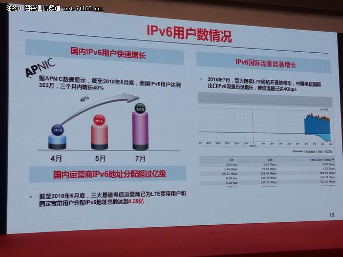 关于运营商、CDN、LTE等IPv6的发展状况