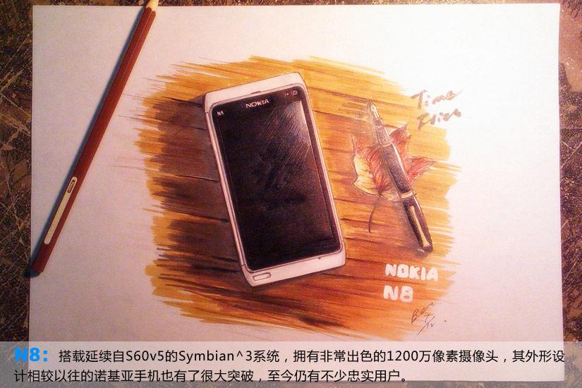 机型手绘图赏  (12/17) 从摔不坏的黑白屏手机到经典的s60智能手机,再