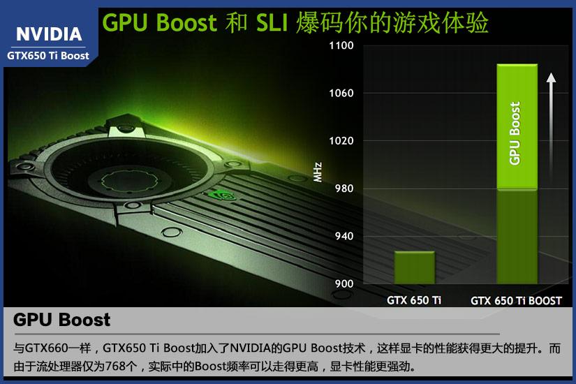NVIDIA新GTX650 Ti Boost解析 GPU Boost