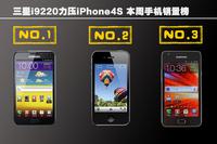 三星i9220力压iPhone4S 本周手机销量榜