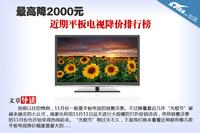 最高降2000元 近期平板电视降价排行榜