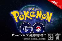 玩不了可以过眼瘾 Pokemon Go超萌精灵