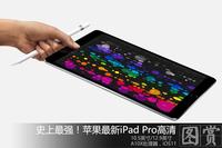 最低5188元起售!最新iPad Pro高清图赏