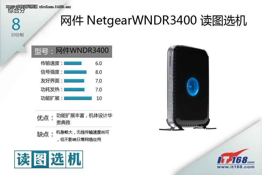 网件WNDR3400烤漆双频路由器读图选机