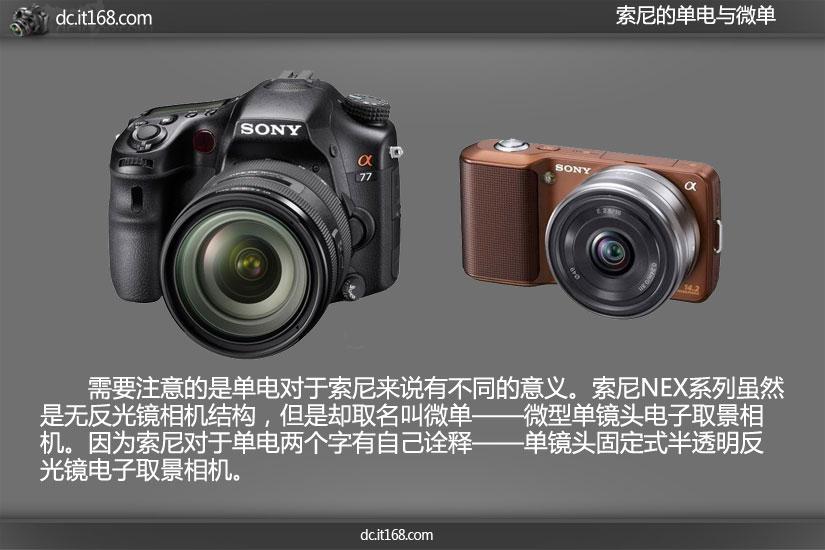 单反相机和数码相机的区别3月过完了,4月份对于影像来说又是一