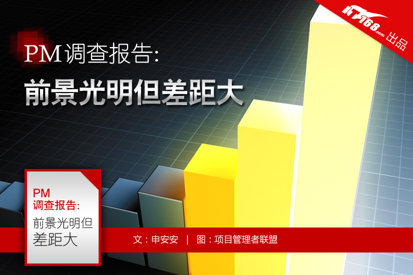 2012新白领十项标准IT经理难达薪资标准