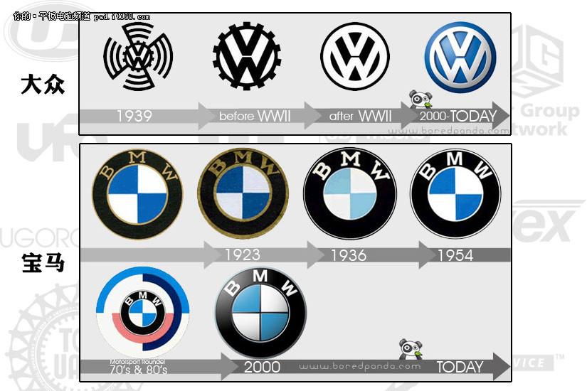 品牌,logo,商标,设计,汽车