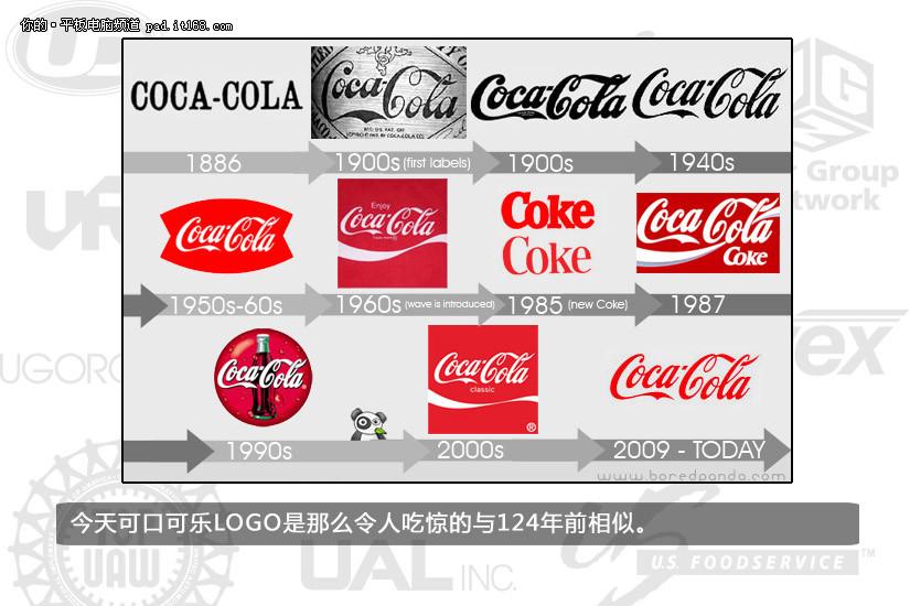 品牌,logo,商标,设计,可口可乐
