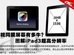 iPad3视网膜屏幕有多牛 看效果对比解析