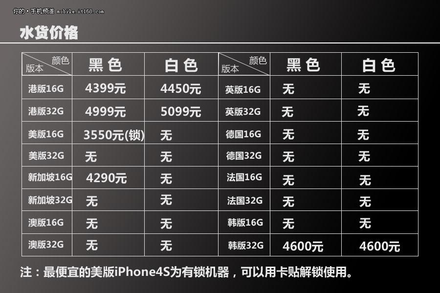 iphone4s港版4399 最新各版本报价汇总_it168