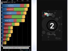 艾诺novo7骑士版 硬件信息与跑分性能