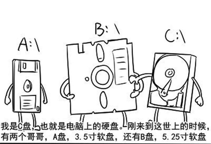 C盘哥亲身讲述 系统盘符为啥从C开始?