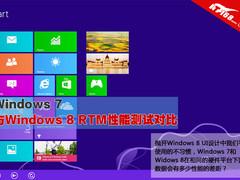 Windows 7与Windows 8 RTM性能测试对比