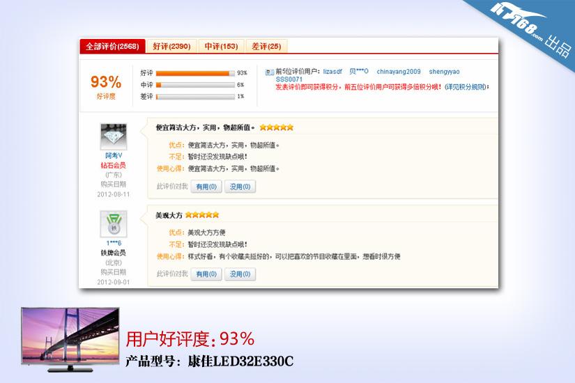 平板电视电商销售top5—康佳led32e330c