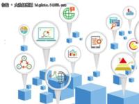 数据集成工具领域,TOP10厂商优劣分析