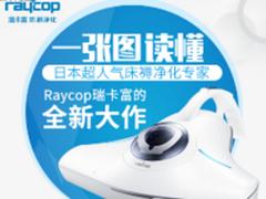 一张图读懂床褥净化专家Raycop全新大作