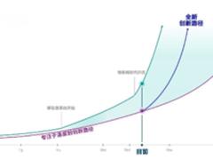 高通助力Wi-Fi新升级 打造高效智能网络